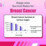 survival pink ribbon